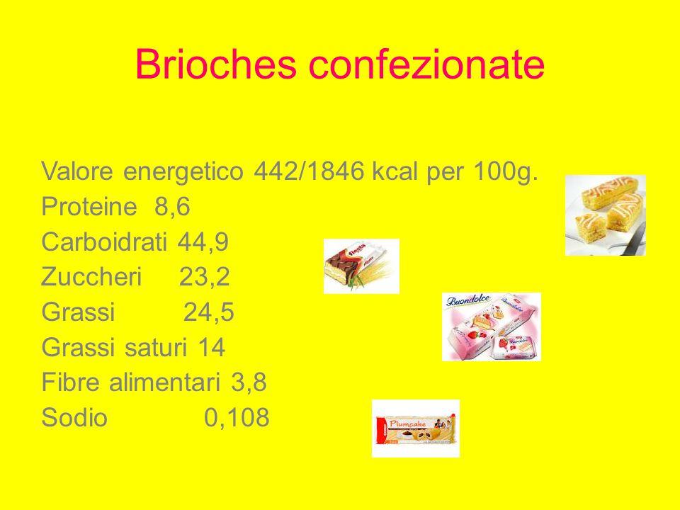Brioches confezionate Valore energetico 442/1846 kcal per 100g. Proteine 8,6 Carboidrati 44,9 Zuccheri 23,2 Grassi 24,5 Grassi saturi 14 Fibre aliment