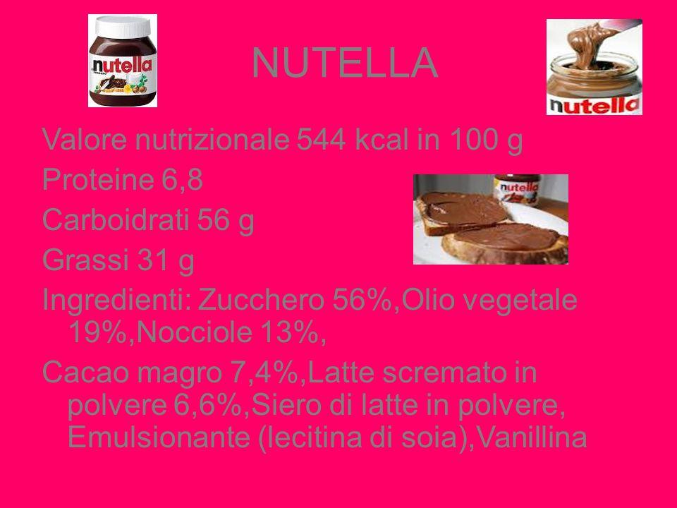 NUTELLA Valore nutrizionale 544 kcal in 100 g Proteine 6,8 Carboidrati 56 g Grassi 31 g Ingredienti: Zucchero 56%,Olio vegetale 19%,Nocciole 13%, Caca