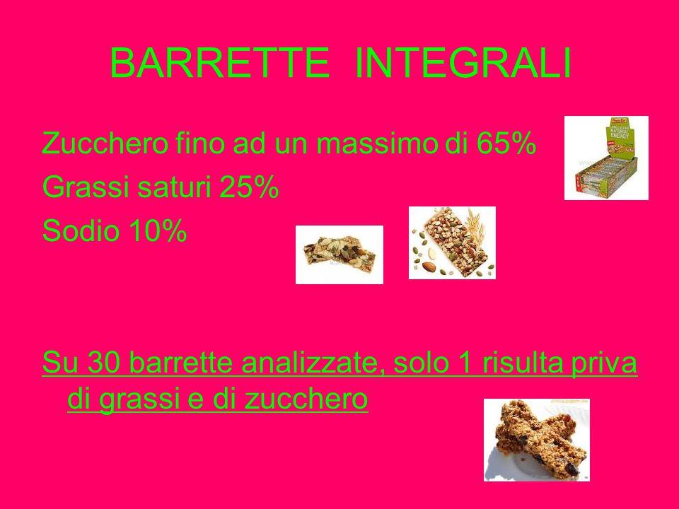 BARRETTE INTEGRALI Zucchero fino ad un massimo di 65% Grassi saturi 25% Sodio 10% Su 30 barrette analizzate, solo 1 risulta priva di grassi e di zucch