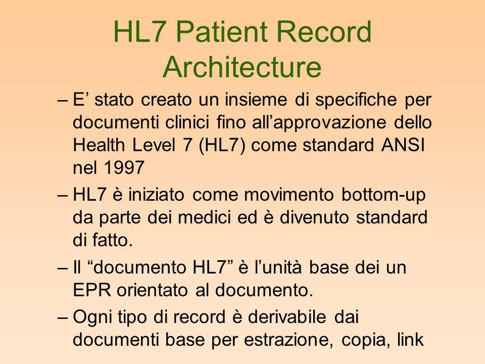 HL7 Patient Record Architecture –E' stato creato un insieme di specifiche per documenti clinici fino all'approvazione dello Health Level 7 (HL7) come