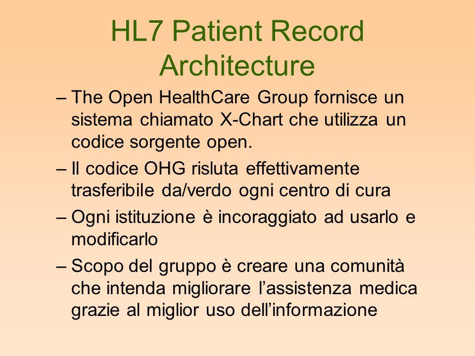 HL7 Patient Record Architecture –The Open HealthCare Group fornisce un sistema chiamato X-Chart che utilizza un codice sorgente open. –Il codice OHG r