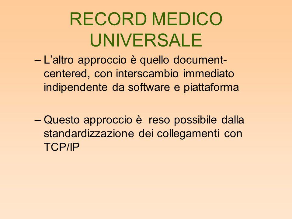 RECORD MEDICO UNIVERSALE –L'altro approccio è quello document- centered, con interscambio immediato indipendente da software e piattaforma –Questo app