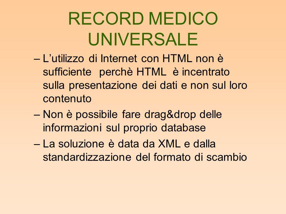 RECORD MEDICO UNIVERSALE –L'utilizzo di Internet con HTML non è sufficiente perchè HTML è incentrato sulla presentazione dei dati e non sul loro conte
