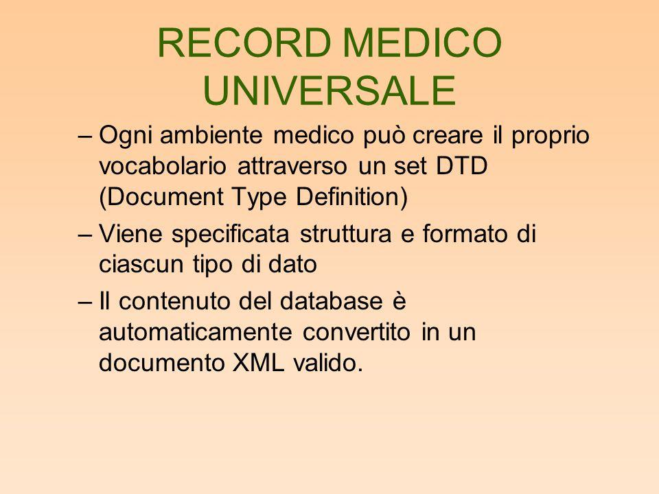 RECORD MEDICO UNIVERSALE –Ogni ambiente medico può creare il proprio vocabolario attraverso un set DTD (Document Type Definition) –Viene specificata s