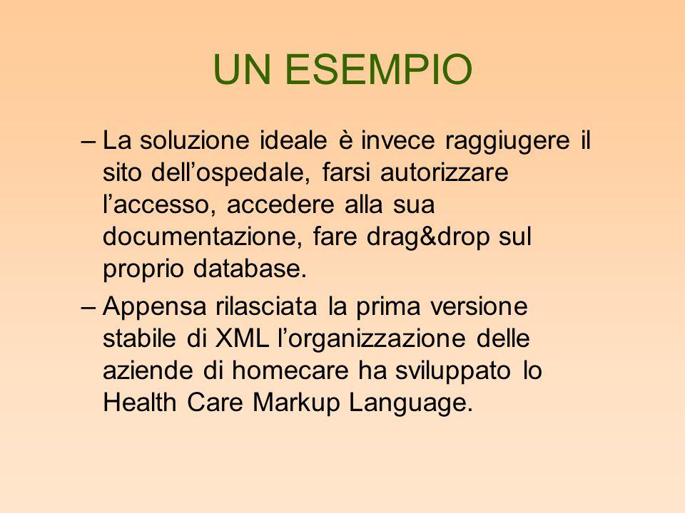 UN ESEMPIO –La soluzione ideale è invece raggiugere il sito dell'ospedale, farsi autorizzare l'accesso, accedere alla sua documentazione, fare drag&dr