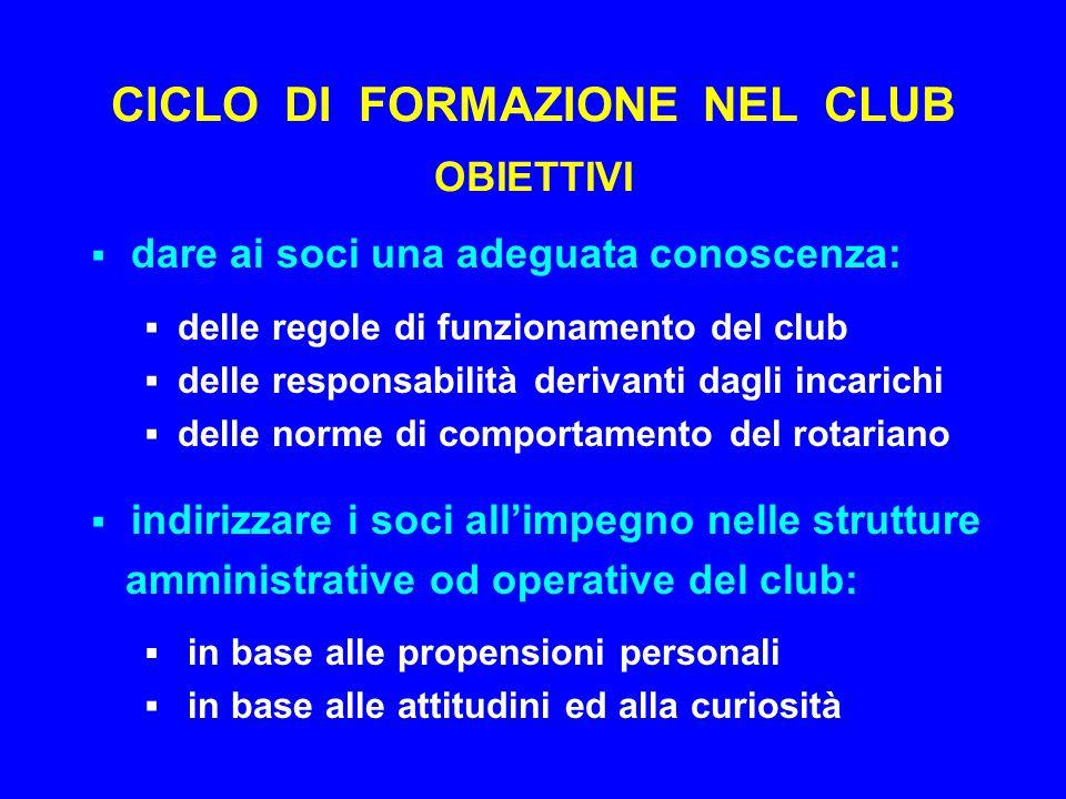 CICLO DI FORMAZIONE NEL CLUB OBIETTIVI  dare ai soci una adeguata conoscenza:  delle regole di funzionamento del club  delle responsabilità derivan