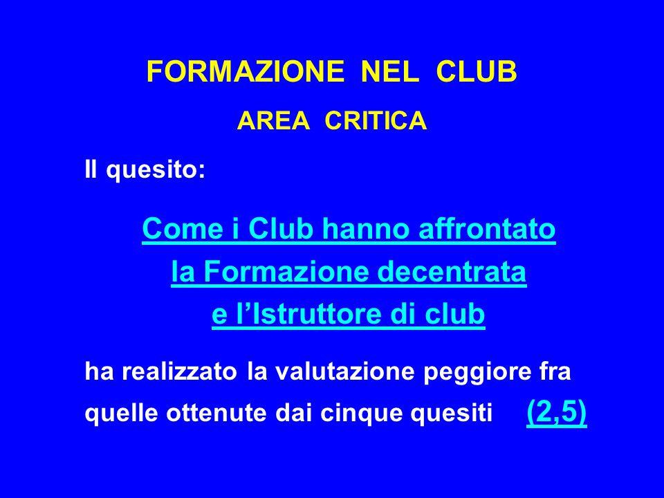 FORMAZIONE NEL CLUB AREA CRITICA Il quesito: Come i Club hanno affrontato la Formazione decentrata e l'Istruttore di club ha realizzato la valutazione