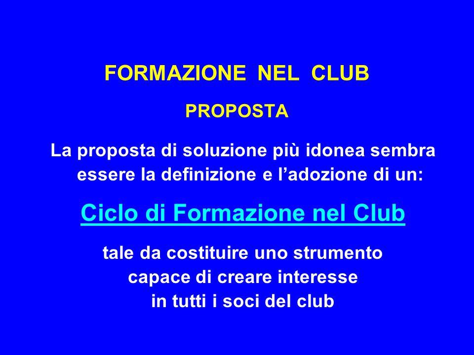 FORMAZIONE NEL CLUB PROPOSTA La proposta di soluzione più idonea sembra essere la definizione e l'adozione di un: Ciclo di Formazione nel Club tale da