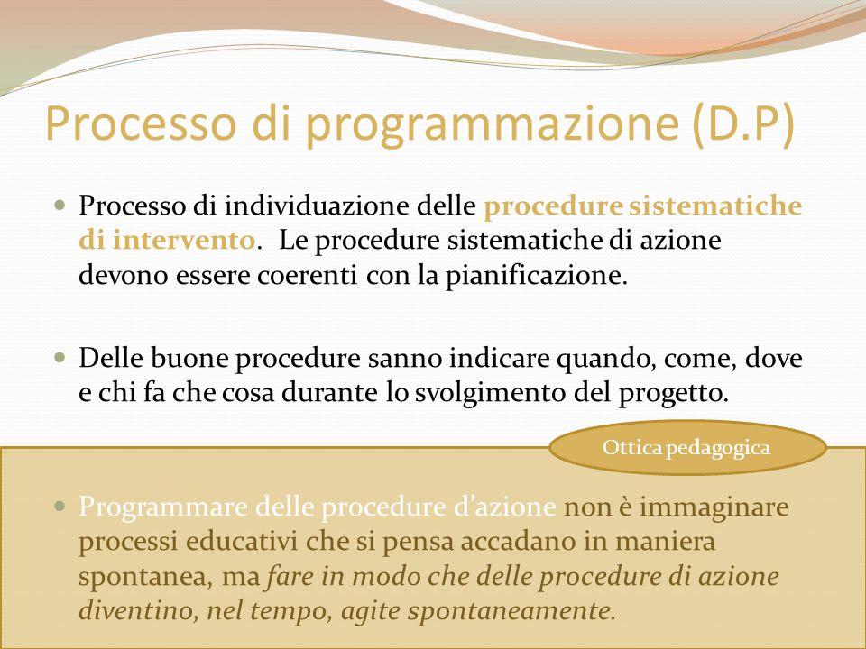 Processo di programmazione (D.P)  Processo di individuazione delle procedure sistematiche di intervento. Le procedure sistematiche di azione devono e