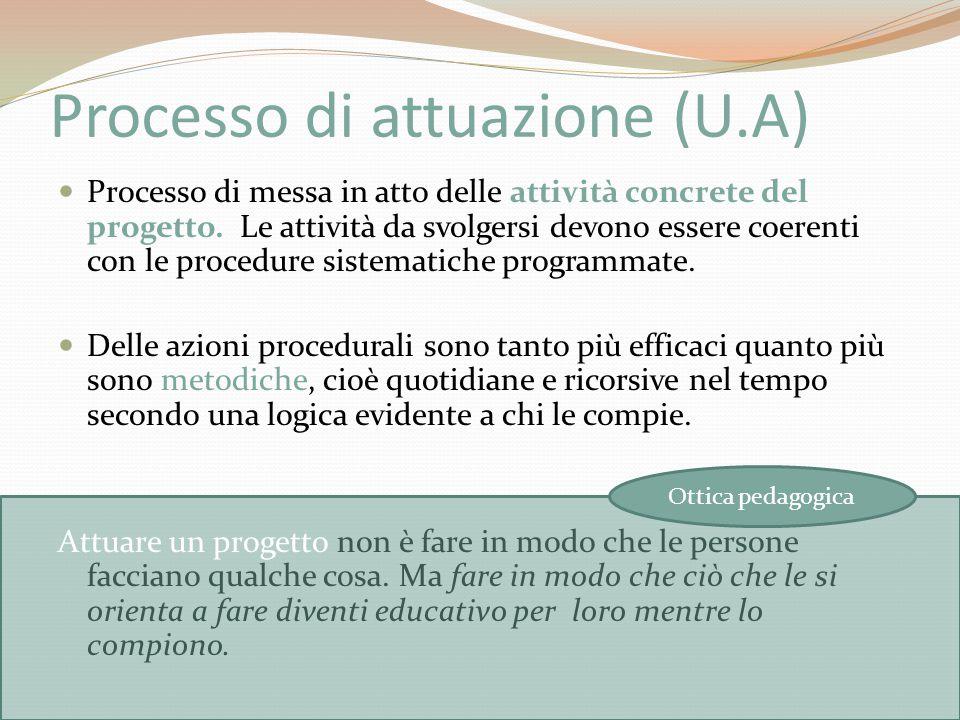 Processo di attuazione (U.A)  Processo di messa in atto delle attività concrete del progetto. Le attività da svolgersi devono essere coerenti con le