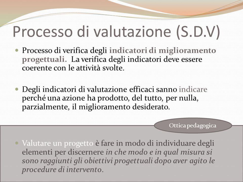 Processo di valutazione (S.D.V)  Processo di verifica degli indicatori di miglioramento progettuali. La verifica degli indicatori deve essere coerent
