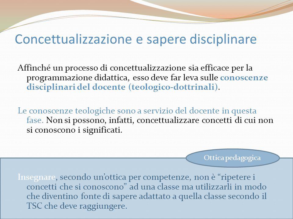 Concettualizzazione e sapere disciplinare Affinché un processo di concettualizzazione sia efficace per la programmazione didattica, esso deve far leva