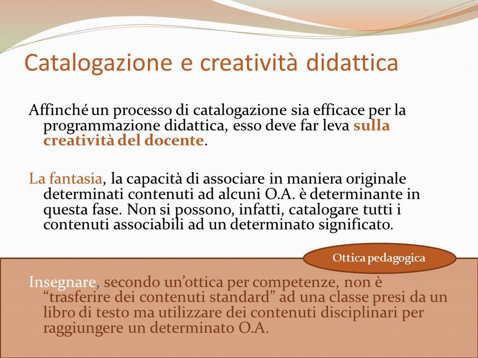 Catalogazione e creatività didattica Affinché un processo di catalogazione sia efficace per la programmazione didattica, esso deve far leva sulla crea