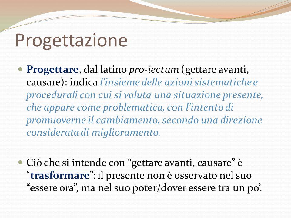 Progettazione  Progettare, dal latino pro-iectum (gettare avanti, causare): indica l'insieme delle azioni sistematiche e procedurali con cui si valut