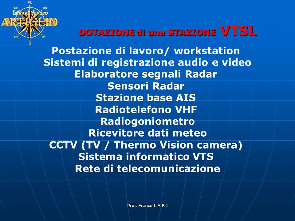 Prof. Franco L A R I DOTAZIONE di una STAZIONE VTSL Postazione di lavoro/ workstation Sistemi di registrazione audio e video Elaboratore segnali Radar