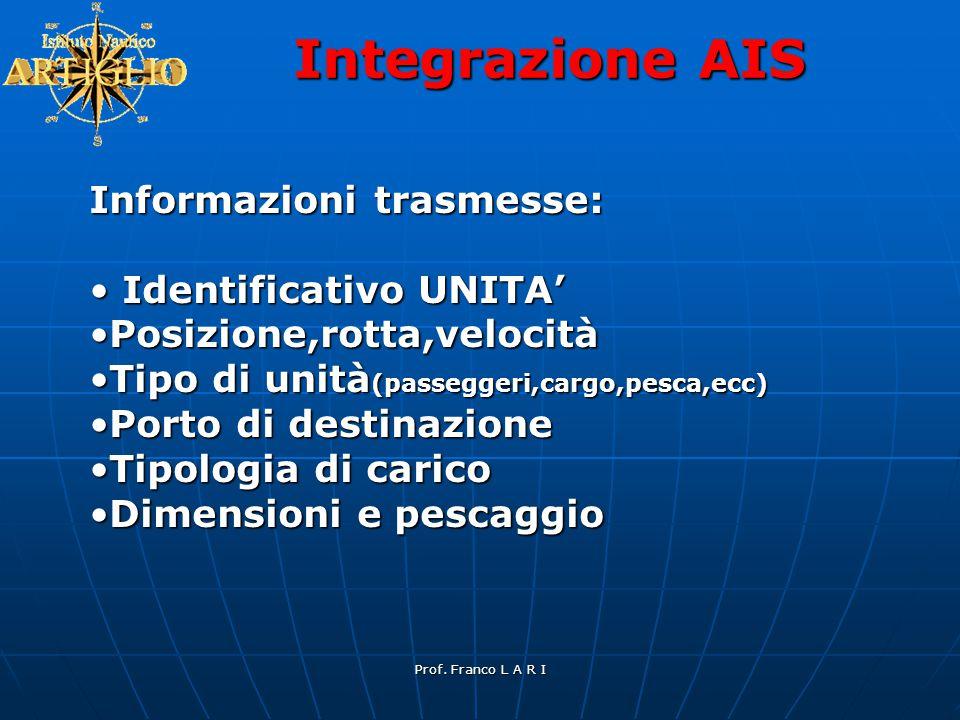 Prof. Franco L A R I Integrazione AIS Informazioni trasmesse: • Identificativo UNITA' •Posizione,rotta,velocità •Tipo di unità (passeggeri,cargo,pesca