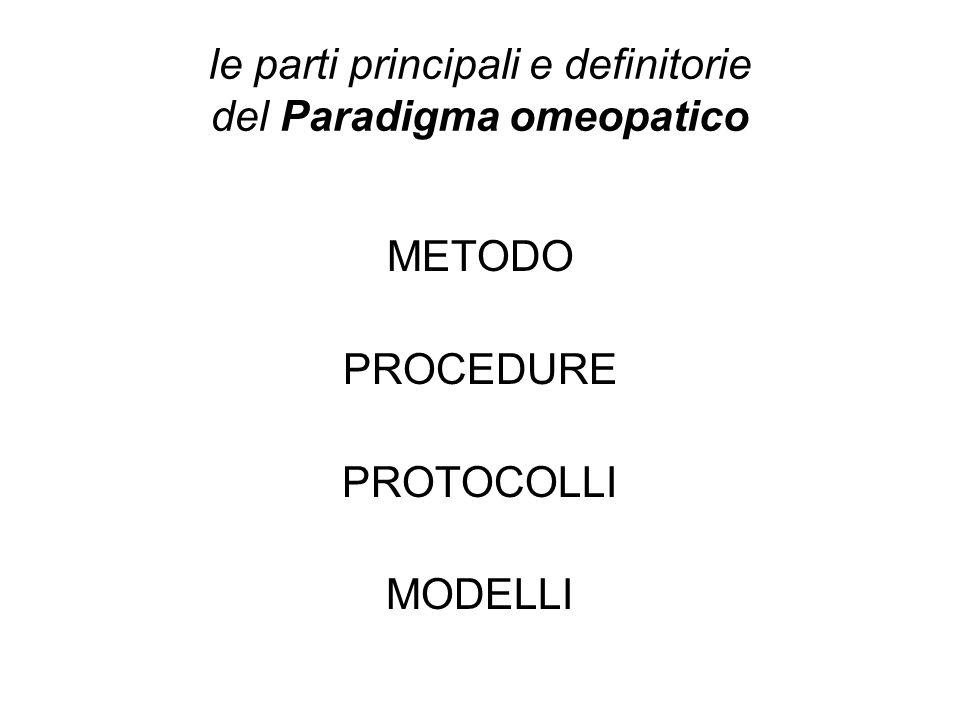 le parti principali e definitorie del Paradigma omeopatico METODO PROCEDURE PROTOCOLLI MODELLI