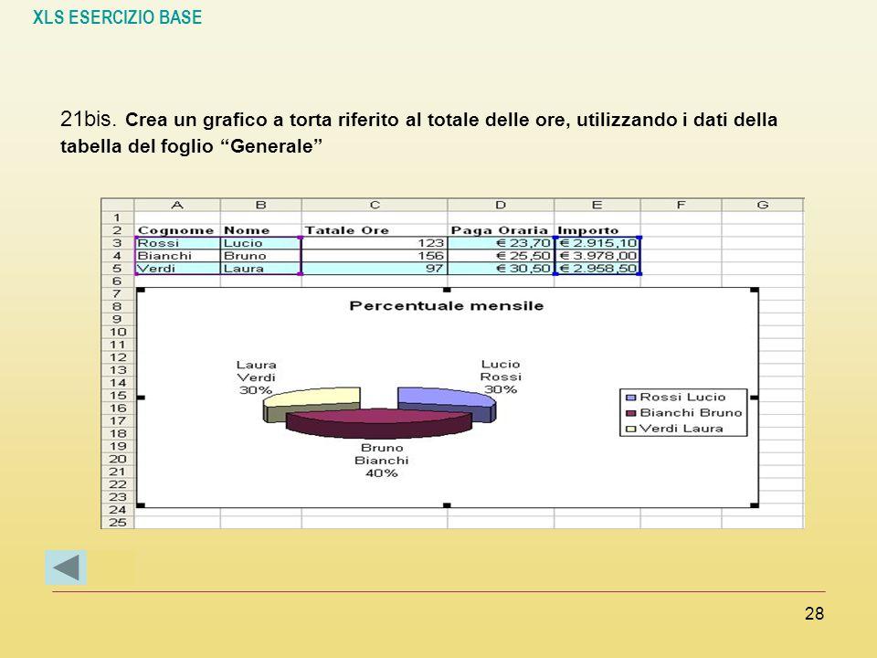 """XLS ESERCIZIO BASE 28 21bis. Crea un grafico a torta riferito al totale delle ore, utilizzando i dati della tabella del foglio """"Generale"""""""