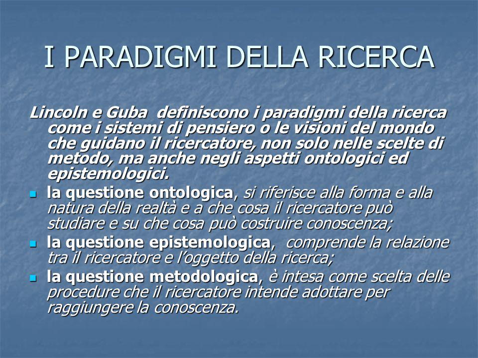 I PARADIGMI DELLA RICERCA Lincoln e Guba definiscono i paradigmi della ricerca come i sistemi di pensiero o le visioni del mondo che guidano il ricercatore, non solo nelle scelte di metodo, ma anche negli aspetti ontologici ed epistemologici.