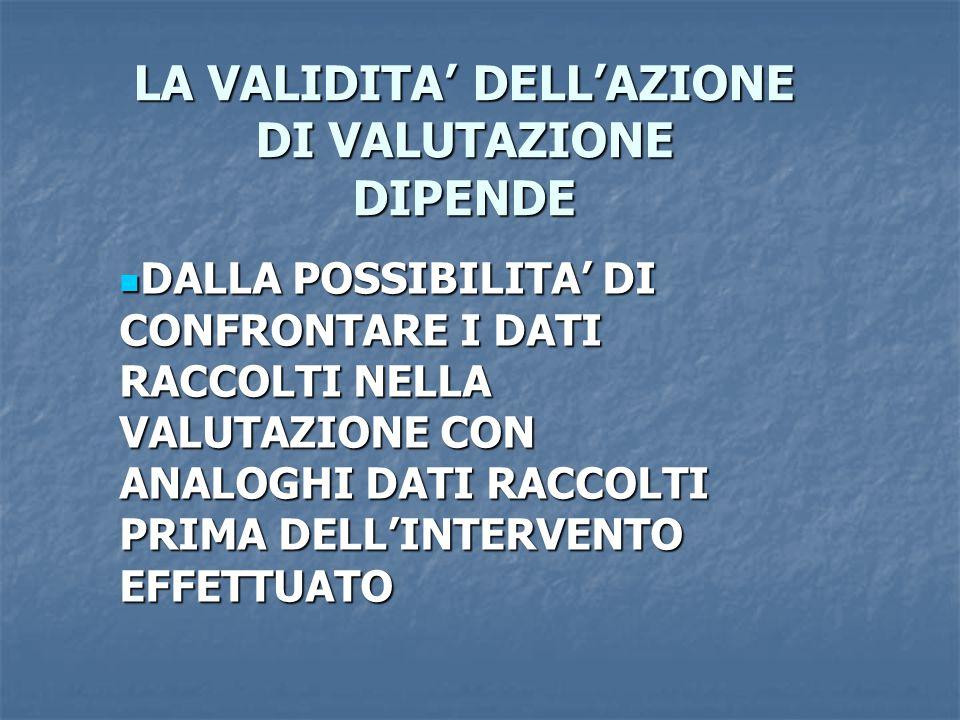 LA VALIDITA' DELL'AZIONE DI VALUTAZIONE DIPENDE  DALLA POSSIBILITA' DI CONFRONTARE I DATI RACCOLTI NELLA VALUTAZIONE CON ANALOGHI DATI RACCOLTI PRIMA DELL'INTERVENTO EFFETTUATO