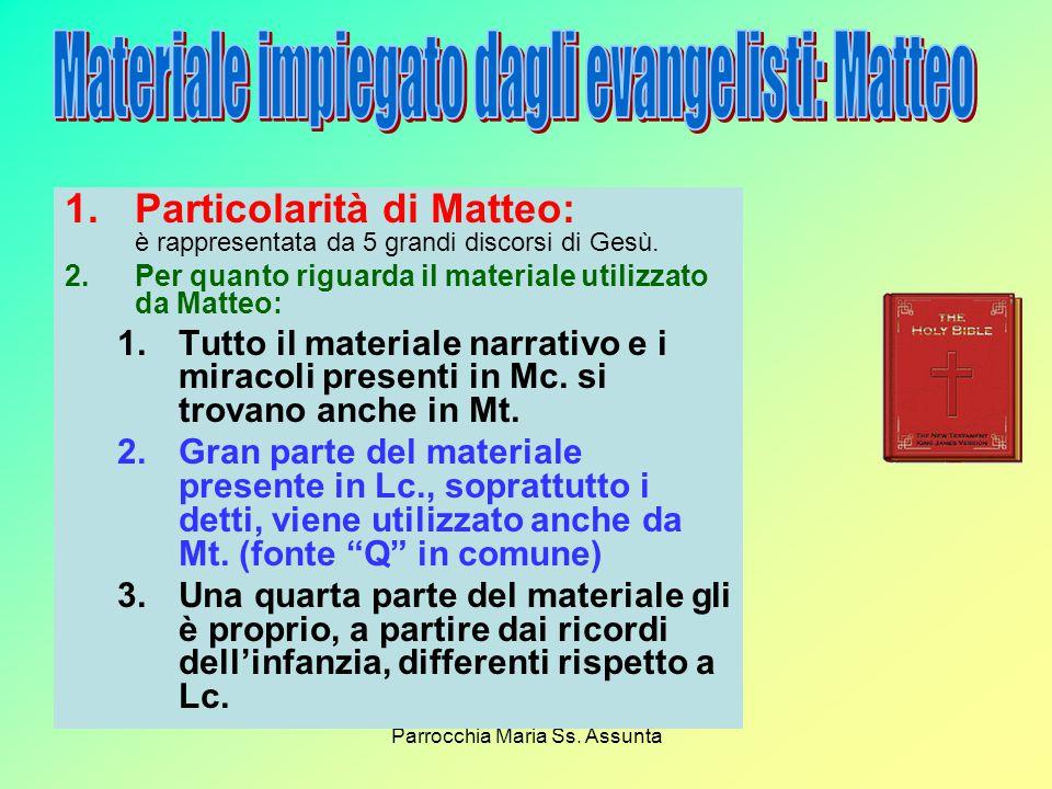 Parrocchia Maria Ss.