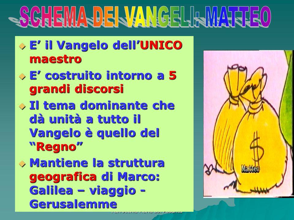  E' il Vangelo dell'UNICO maestro  E' costruito intorno a 5 grandi discorsi  Il tema dominante che dà unità a tutto il Vangelo è quello del Regno  Mantiene la struttura geografica di Marco: Galilea – viaggio - Gerusalemme