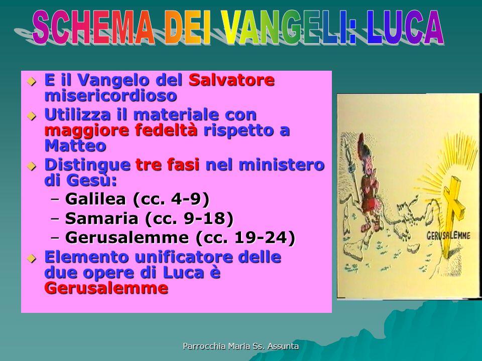  E il Vangelo del Salvatore misericordioso  Utilizza il materiale con maggiore fedeltà rispetto a Matteo  Distingue tre fasi nel ministero di Gesù: –Galilea (cc.