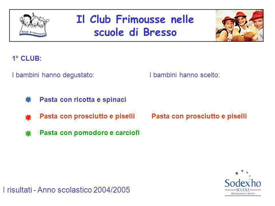 Il Club Frimousse nelle scuole di Bresso 1° CLUB: I bambini hanno degustato:I bambini hanno scelto: Pasta con ricotta e spinaci Pasta con prosciutto e