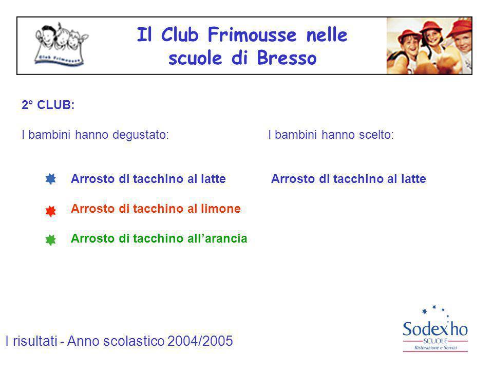 Il Club Frimousse nelle scuole di Bresso 2° CLUB: I bambini hanno degustato:I bambini hanno scelto: Arrosto di tacchino al latte Arrosto di tacchino al limone Arrosto di tacchino all'arancia I risultati - Anno scolastico 2004/2005