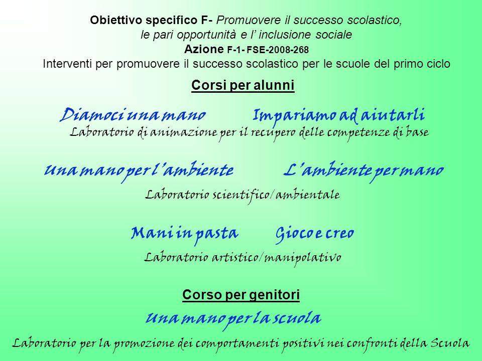 Obiettivo specifico F- Promuovere il successo scolastico, le pari opportunità e l' inclusione sociale Azione F-1- FSE-2008-268 Interventi per promuove