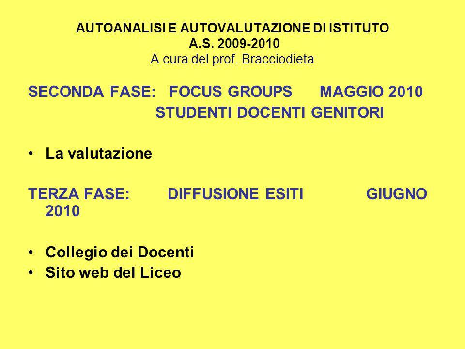 AUTOANALISI E AUTOVALUTAZIONE DI ISTITUTO A.S. 2009-2010 A cura del prof. Bracciodieta SECONDA FASE: FOCUS GROUPS MAGGIO 2010 STUDENTI DOCENTI GENITOR