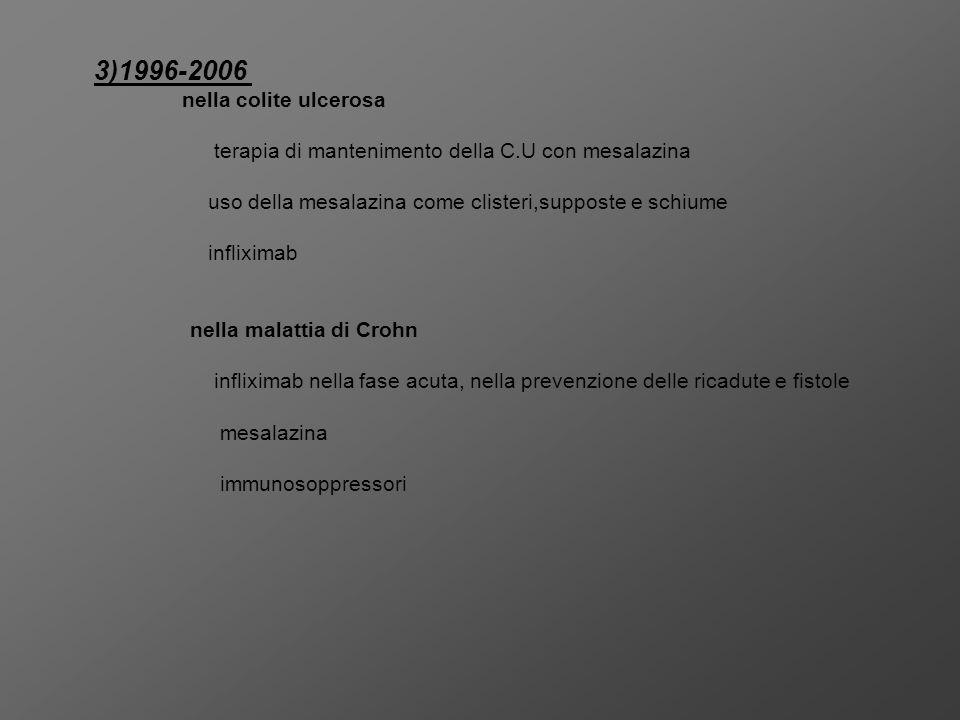 3)1996-2006 nella colite ulcerosa terapia di mantenimento della C.U con mesalazina uso della mesalazina come clisteri,supposte e schiume infliximab ne