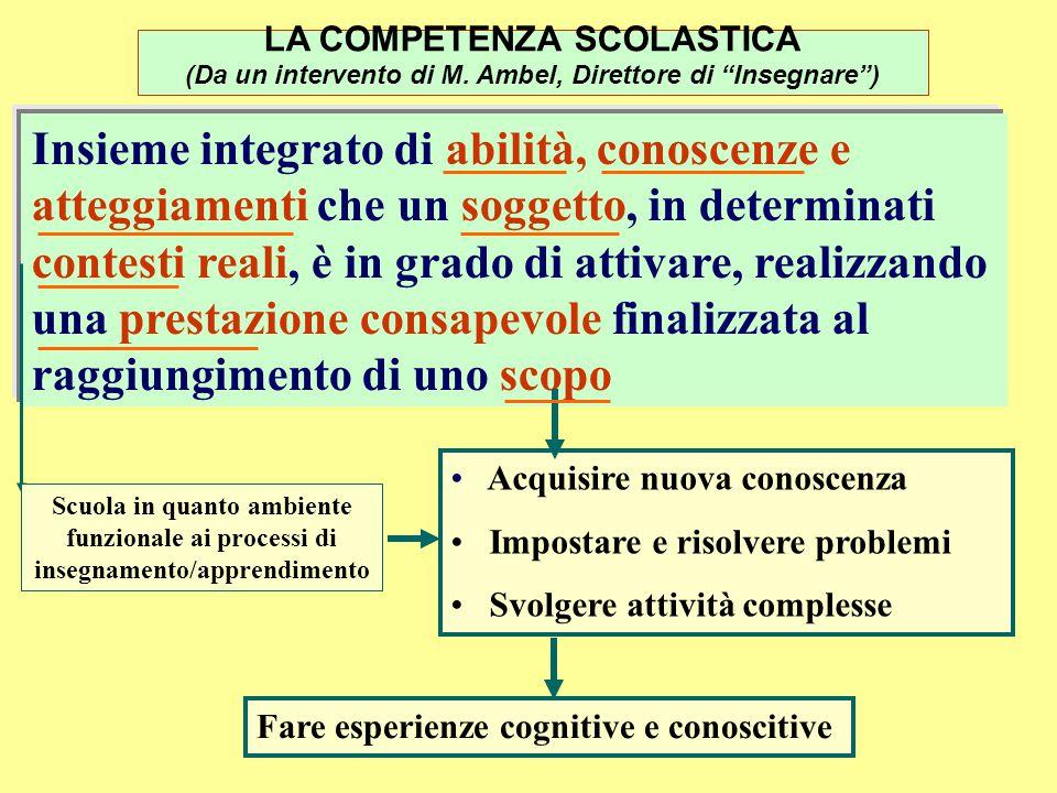 Maurizio Muraglia - 06.10.2008 Insieme integrato di abilità, conoscenze e atteggiamenti che un soggetto, in determinati contesti reali, è in grado di