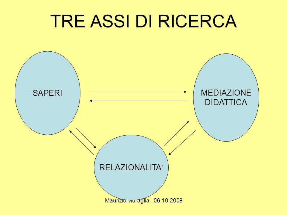 Maurizio Muraglia - 06.10.2008 COMPETENZE DI CITTADINANZA CULTURALI (SCUOLA) PROFESSIONALI (FORMAZIONE PROFESSIONALE) COGNITIVE STRUMENTALI