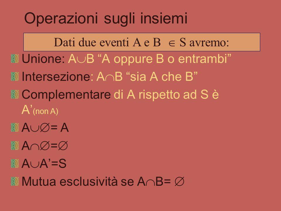 S= evento sicuro o certo, infatti sicuramente uno degli elementi di S deve verificarsi Ø= insieme vuoto, anch'esso è un evento, l'evento impossibile p