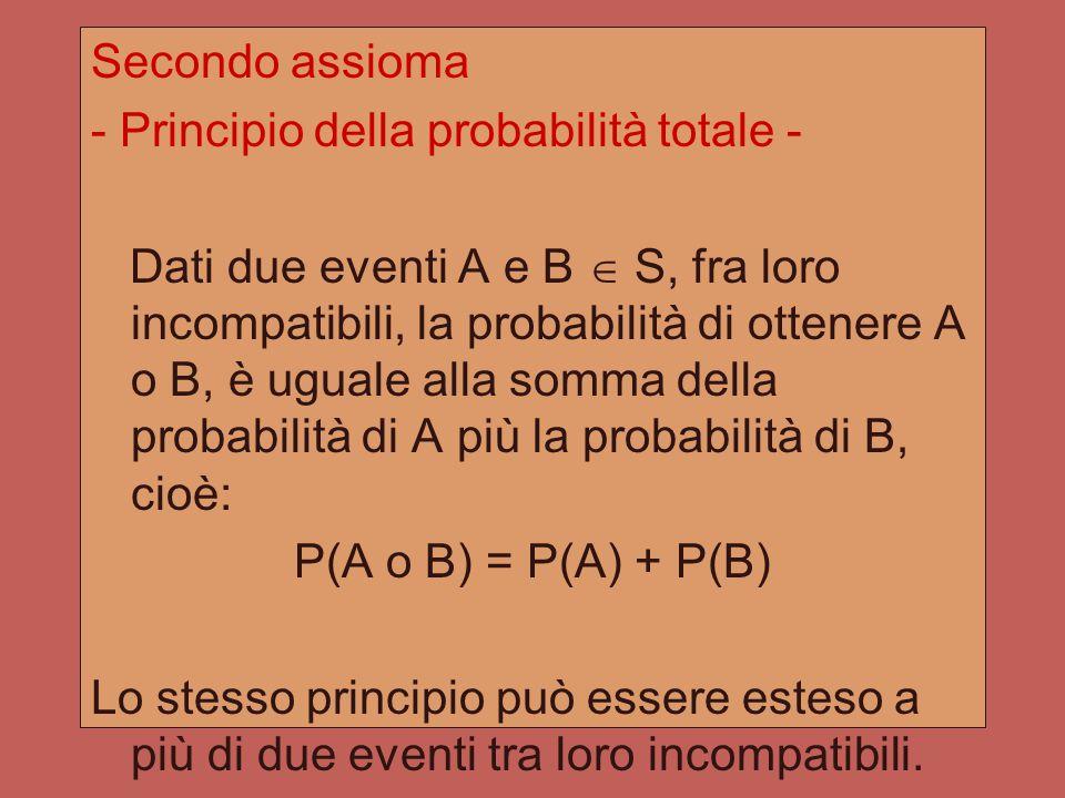Assiomi della probabilità Primo assioma Dato un esperimento A: La probabilità può oscillare fra due valori precisi 0  P(A)  1 Es. Uscita di un 7 nel