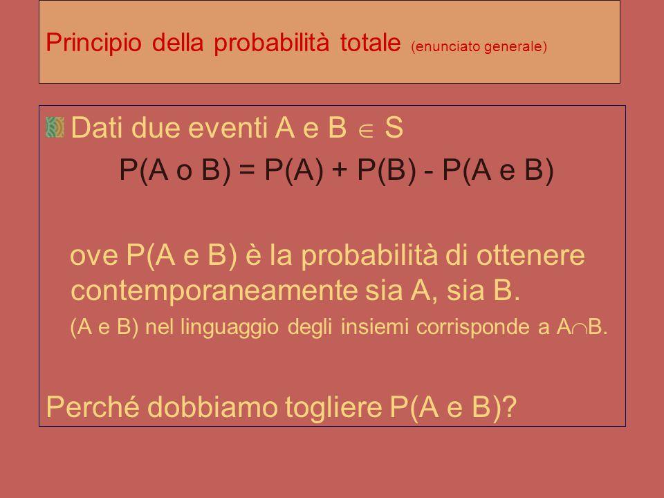 Le probabilità sono proporzioni, quindi se elenchiamo tutti gli eventi possibili e questi sono incompatibili allora la somma delle probabilità di ques
