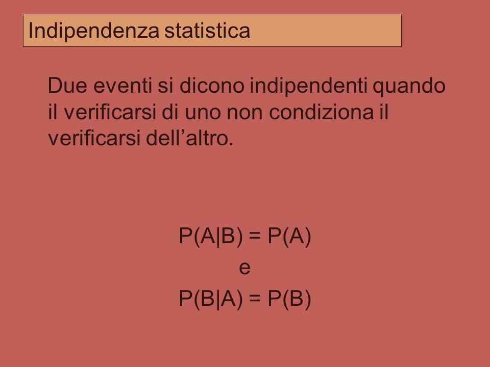 Esempio: suddivisione presenti per sesso e provenienza P (F A)? È diversa da P(F)? 20/115 = 0.17 65/260 = 0.25