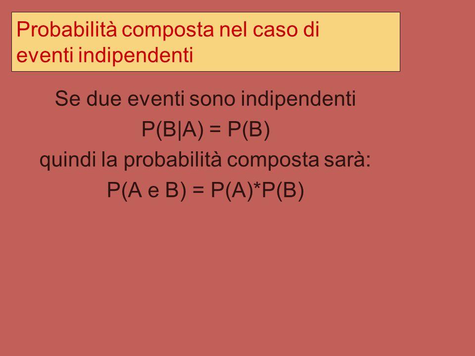 Terzo assioma - Principio della probabilità composta Se A e B sono due eventi qualsiasi, la probabilità di ottenere sia A che B è il prodotto della pr