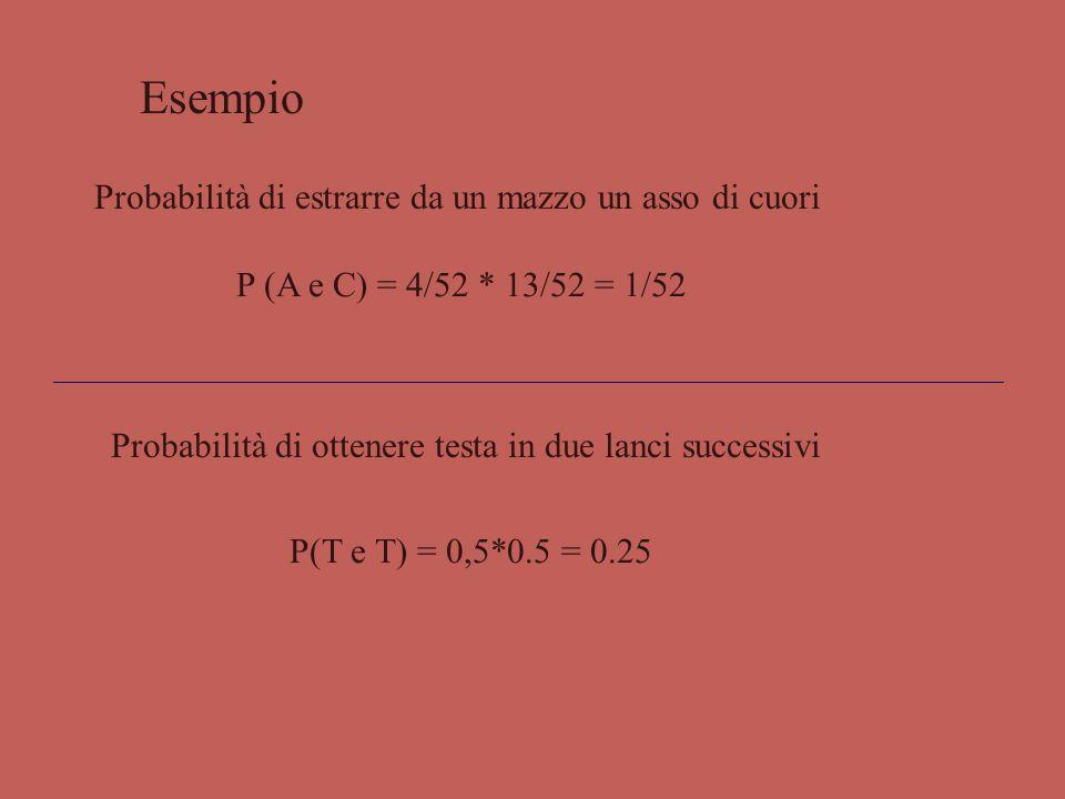 Probabilità composta nel caso di eventi indipendenti Se due eventi sono indipendenti P(B A) = P(B) quindi la probabilità composta sarà: P(A e B) = P(A