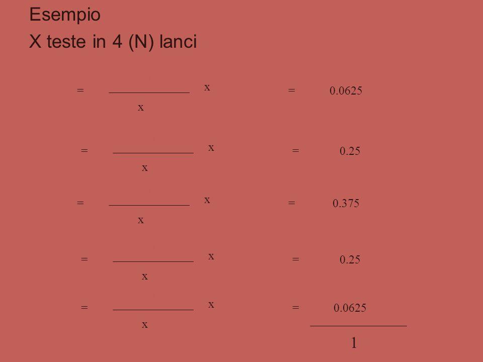 """Formula della binomiale P(X) = N! X! x (N - X)! x p X q N - X P(X) = probabilità di ottenere X successi in N prove N! è noto come """"N fattoriale"""" ed è"""