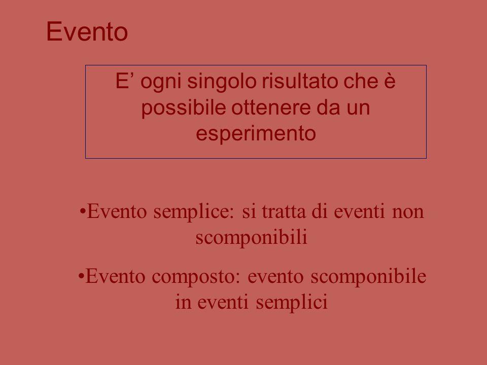 Evento E' ogni singolo risultato che è possibile ottenere da un esperimento •Evento semplice: si tratta di eventi non scomponibili •Evento composto: evento scomponibile in eventi semplici