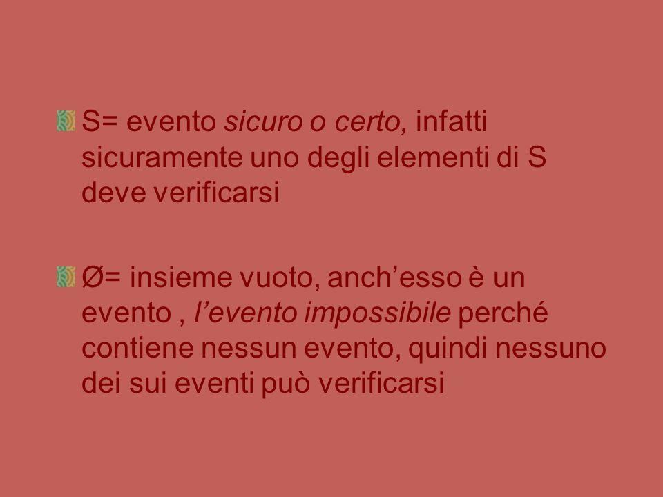 S= evento sicuro o certo, infatti sicuramente uno degli elementi di S deve verificarsi Ø= insieme vuoto, anch'esso è un evento, l'evento impossibile perché contiene nessun evento, quindi nessuno dei sui eventi può verificarsi