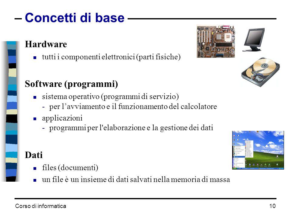 Corso di informatica10 Concetti di base Hardware  tutti i componenti elettronici (parti fisiche) Software (programmi)  sistema operativo (programmi