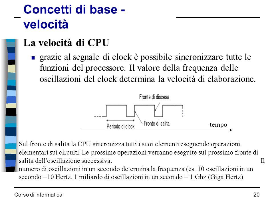 Corso di informatica20 Concetti di base - velocità La velocità di CPU  grazie al segnale di clock è possibile sincronizzare tutte le funzioni del pro