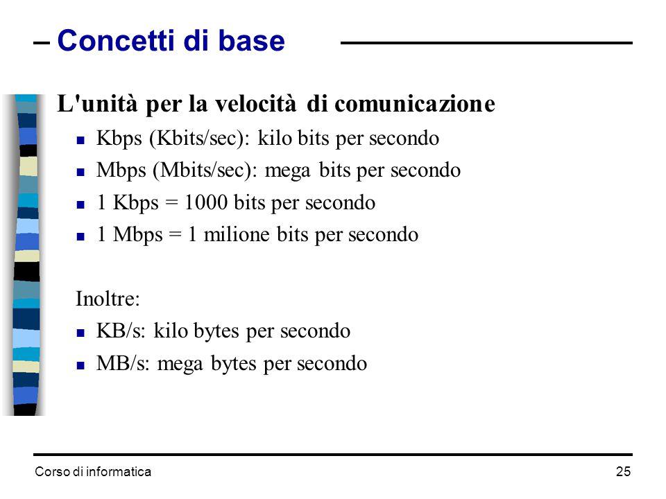 Corso di informatica25 Concetti di base L'unità per la velocità di comunicazione  Kbps (Kbits/sec): kilo bits per secondo  Mbps (Mbits/sec): mega bi