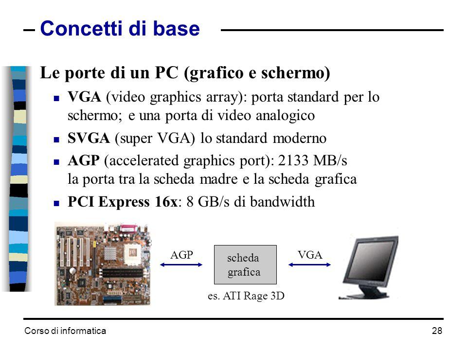 Corso di informatica28 Concetti di base Le porte di un PC (grafico e schermo)  VGA (video graphics array): porta standard per lo schermo; e una porta