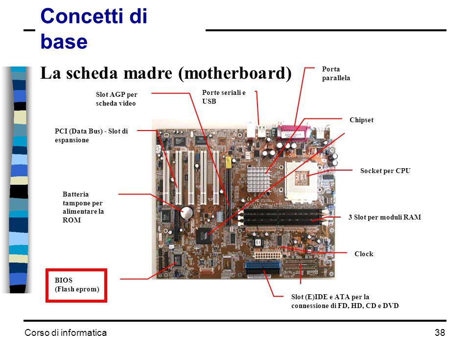 Corso di informatica38 Concetti di base La scheda madre (motherboard) Socket per CPU Porta parallela 3 Slot per moduli RAM Clock Porte seriali e USB P