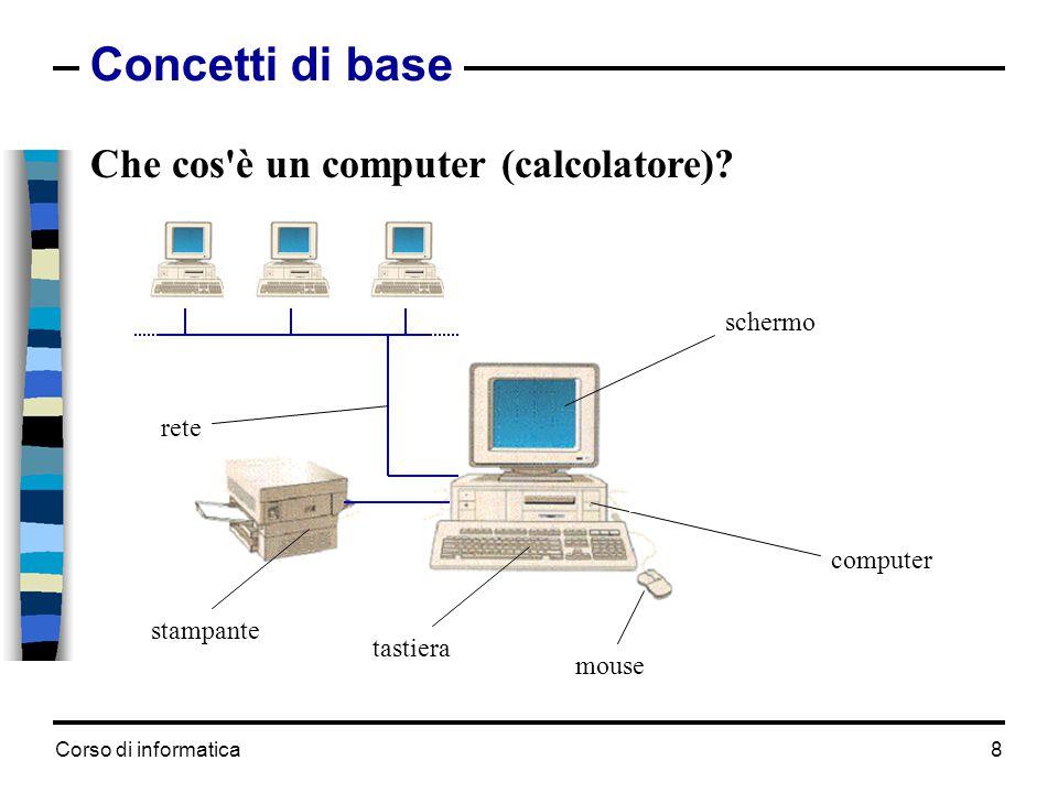 Corso di informatica8 Concetti di base Che cos'è un computer (calcolatore)? computer tastiera mouse schermo stampante rete