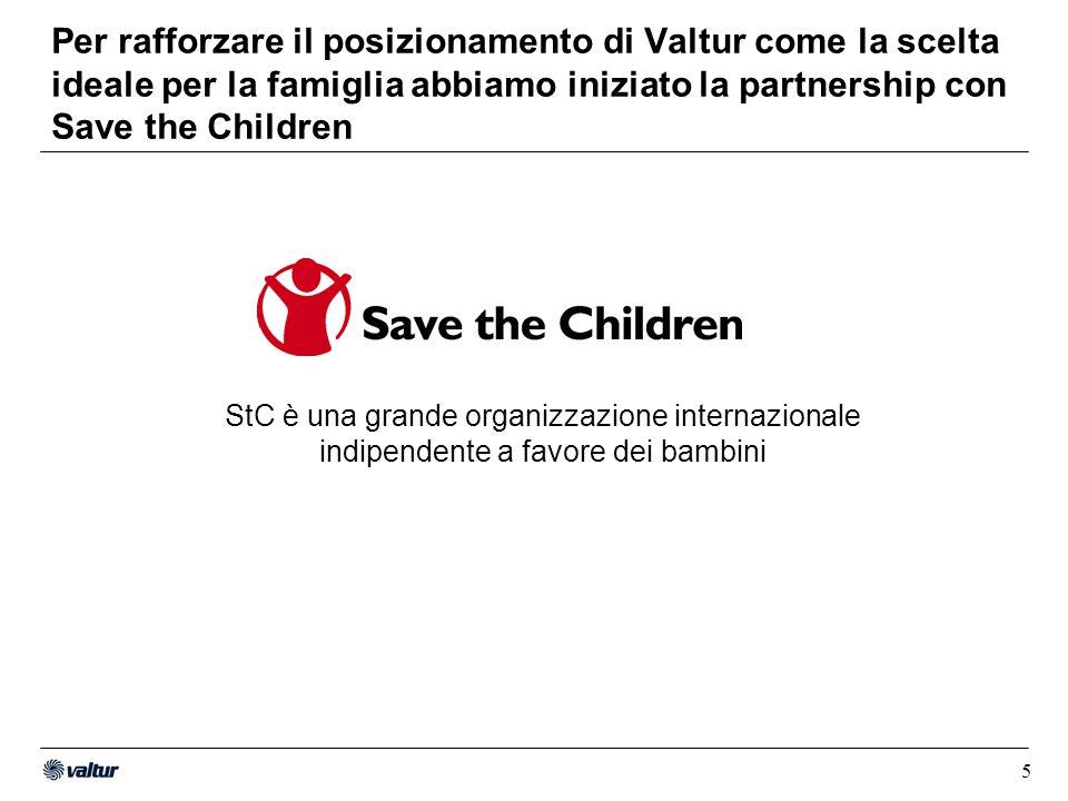 5 Per rafforzare il posizionamento di Valtur come la scelta ideale per la famiglia abbiamo iniziato la partnership con Save the Children StC è una grande organizzazione internazionale indipendente a favore dei bambini
